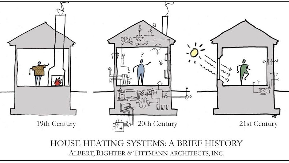 Passive House, Designing For A Better Future
